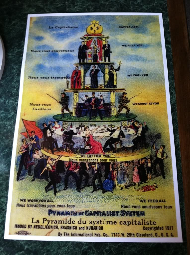 Image for Pyramid Capitalist System Evils Capitalism Poster 1911 IWW Wobbly Industrial Unionism